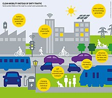Sustainable transport - Wikipedia
