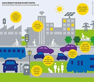 Sustainable transport Sustainable transport in the senses of social, environmental and climate impacts