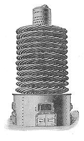 Spiral Watertube Boiler Wikipedia