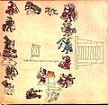 Codex Borbonicus (p. 36).jpg