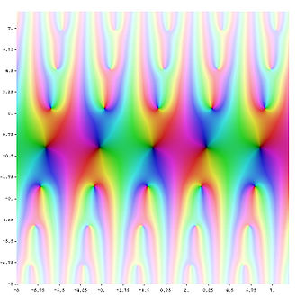 Theta function - Image: Complex theta minus 0point 1times e i pi 0point 1