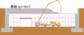 Concrete girder bridge erection with support.png