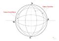 Coordenadas cuadripolares.png