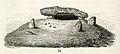 Dös fr Klastorp, Träslöv sn, Halland (W Meyer, KVHoA Akademiens Månadsblad 1880 s042 fig29).jpg