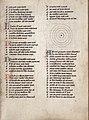 De natuurkunde van het geheelal by Gheraert van Lienhout - part of Der naturen bloeme - KB KA 16 - 020r.jpg