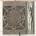 Denderah (Dandara) (Tentyris). Zodiaque sculpté au plafond de l'une des salles supérieures du Grand Temple (NYPL b14212718-1268116).jpg