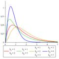 Densite hypo-exponentielle.png