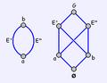 Digon and Hasse Diagram.PNG