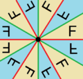 Dihedral symmetry domains 6.png