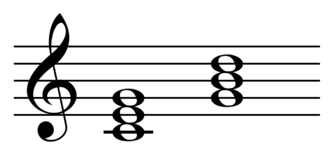 Musical gesture - Image: Dominant and tonic in C