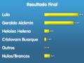 Eleicoes2006-Presidente-Resultados1.png