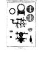 Encyclopedie volume 3-409.png