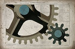 Engineering; large cogs meshing together, and diagrams of ep Wellcome V0024643.jpg