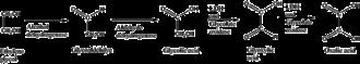 Toxication - Image: Ethylene glycol toxication