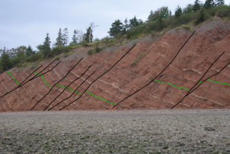 Extensional fault - Array of extensional faults cutting Triassic to Lower Jurassic Blomidon Formation rocks, near Clarke Head, Minas Basin North Shore, Nova Scotia, position of faults highlighted in black, marker bed highlighted in green