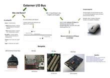 kurs wie funktioniert eigentlich ein computer referate externer i o bus wikiversity. Black Bedroom Furniture Sets. Home Design Ideas