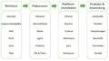 Fließdiagramm stoffliche Nutzung nachwachsender Rohstoffe.pdf