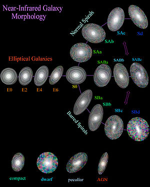 Galaxy morphology.jpg
