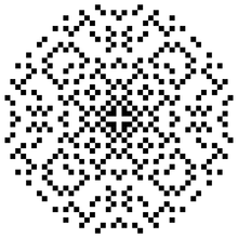 """A set of dots lying within a circle. The pattern of dots has fourfold symmetry، i.e.، rotations by 90 degrees leave the pattern unchanged. The pattern can also be mirrored about four lines passing through the center of the circle: the vertical and horizontal axes، and the two diagonal lines at ±45 degrees."""