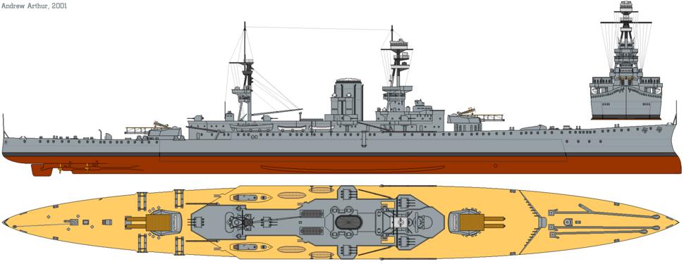 HMS Glorious (1917) profile drawing