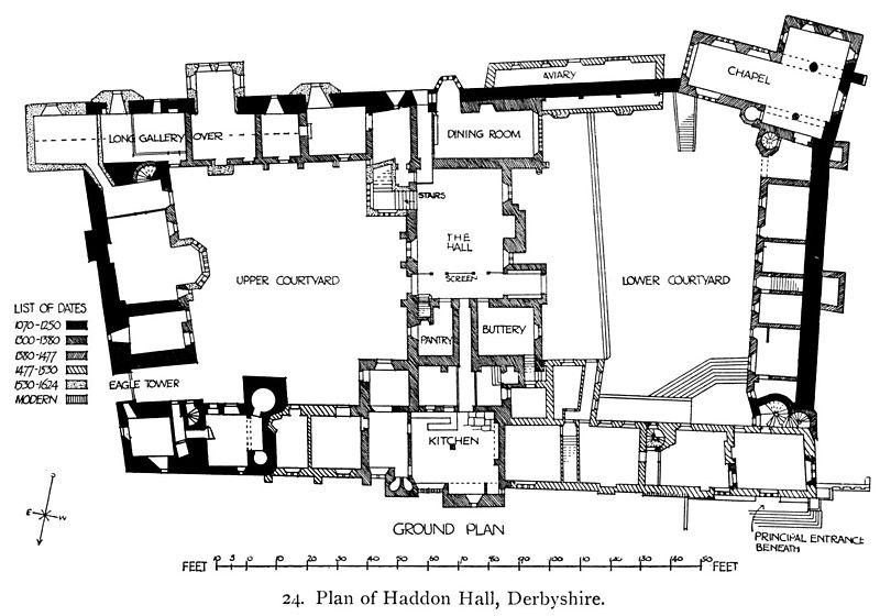 File haddon hall derbyshire q75 wikimedia for Medieval house plans