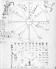 A hand-drawn horoscope.