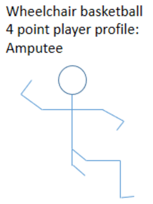 4 point player - Wheelchair basketball profile of an A2 player