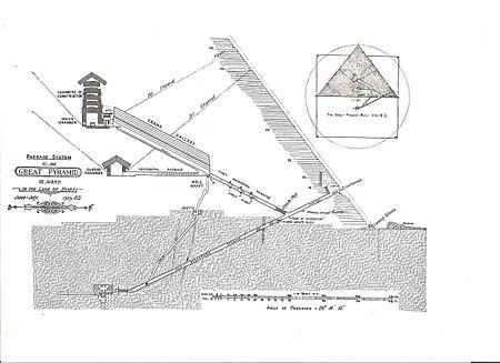 Image-Great Pyramid Edgar.jpg