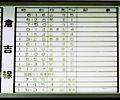 JNR Kurayoshi Line Timetable at Kuyayoshi Sta.jpg