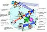 JWST-NIRCam-optical-layout.png