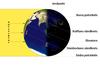 Jordens belysning av solstrålar i samband med vintersolståndet