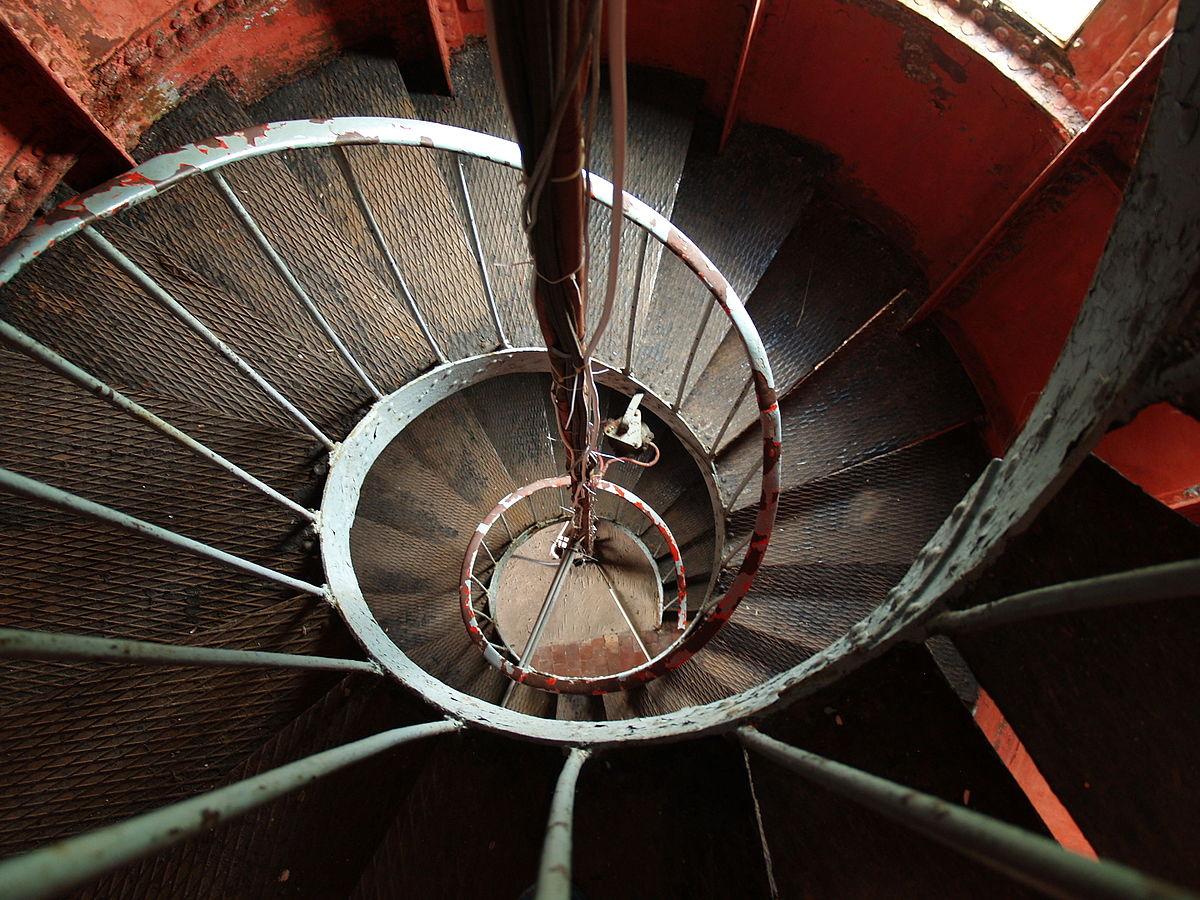 28ed0b7dd32 Trepp – Vikipeedia