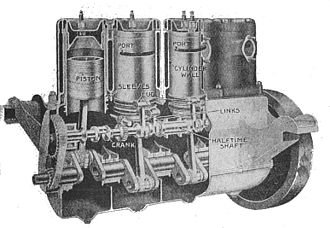 Knight engine - Image: Knight sleeve valve engine (Autocar Handbook, Ninth edition)