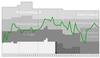 Kriens Performance Graph.png