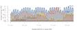 Last, Windeinspeisung, Solareinspeisung und Restlast in Deutschland und Luxemburg.png