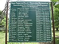 List of Species in Herbal farm. - panoramio.jpg