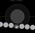 Lunar eclipse chart close-1908Dec07.png