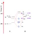 NH3 Molecular Orbital.png