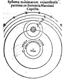 Earth in addition Moon Phases together with Numtr8en additionally 555353 also Tycho Brahe. on venus rotation