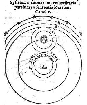 Martianus Capella - Naboth's representation of Martianus Capella's geo-heliocentric astronomical model (1573)