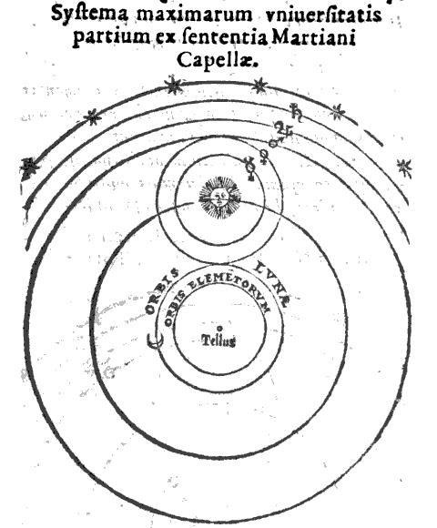 Naboth Capella