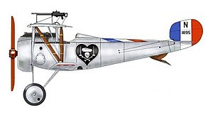Skull and crossbones (military) - The Nieuport 17 fighter of Charles Nungesser