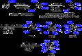 Octanitrocubane synthesis.png