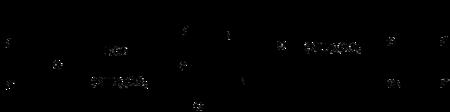 The Bucherer-Bergs reaction