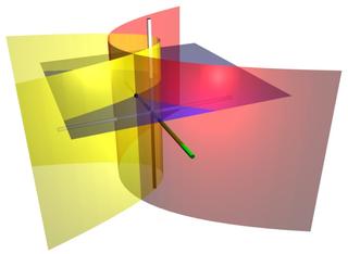 Parabolic cylindrical coordinates