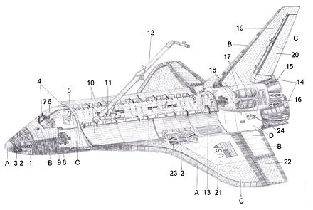 Space Shuttle drawing Planik orbitera 2.JPG