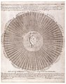Print, Perpetual Calendar, 1594 (CH 18450959-3).jpg