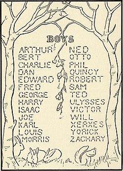 Public school methods (1913) (14782691955).jpg