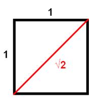 Quadrat-Wurzel-2.PNG