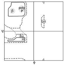 ramachandran plot wikipedia : ramachandran diagram - findchart.co